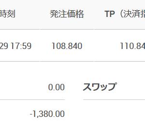ドル円 連敗
