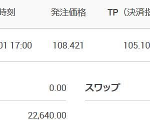 ドル円 ドカン勝ち +226pips