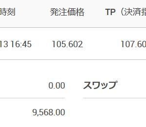 ドル円 利確+60pips