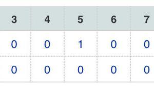 【高校野球】甲子園決勝カードは履正社VS星稜に。