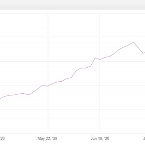 【FX】EA稼働から3ヶ月経過したのでデータを見てみました