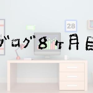 【報告】ブログ始めて8ヶ月のお話【PVが15,000PVに】