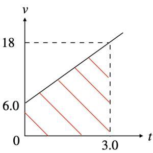 【高卒認定試験物理基礎】平成30年度2回目 ポイント解説その1