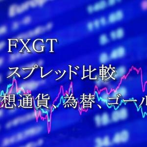 FXGTのスプレッド比較!最狭スプレッドで土日も仮想通貨FX