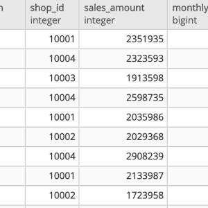 【PostgreSQL】SELECT文におけるウィンドウ関数の実行順序
