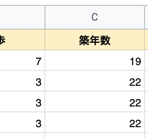 重回帰分析による予測をおこなうTREND関数【Excelで学ぶ統計学】