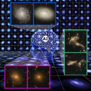 """ディープラーニングを用いた銀河の形態分類""""すばる銀河動物園プロジェクト"""""""