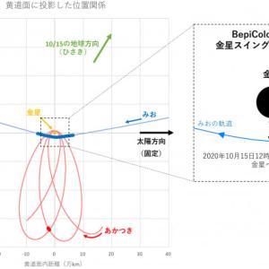 """水星磁気圏探査機""""みお""""が金星スイングバイを実施。気になるのは""""あかつき""""と""""ひさき""""を加えた3ミッション共同観測。"""