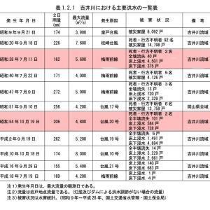 """昭和54年 """"柵原町久木"""" を襲った大水害"""
