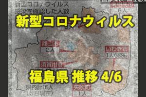 【福島まとめ】新型コロナウィルスの福島県内推移について 4/6
