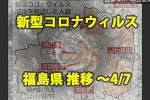 【福島まとめ】新型コロナウィルスの福島県内推移について~4/7