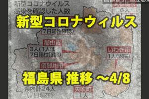 【福島まとめ】新型コロナウィルスの福島県内推移について~4/8