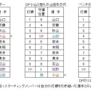 ルールの学習(2)