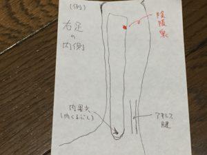 【鍼灸師おすすめ】梅雨の重い・だるい・疲れ・むくみの解消法!