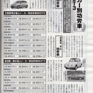 メーカー別功労車でi(アイ)が第3位!