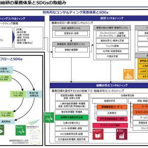 360評価のメリットとデメリットと効果的な活用方法