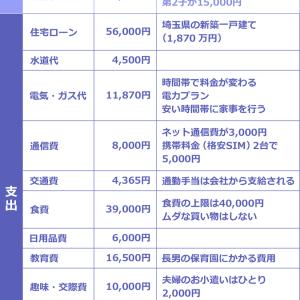 【後悔して】【Mo】【生活】手取り18万円…「後悔しています。」都内1人暮らし男性の悲鳴