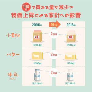 【安定】【de】【経済】なぜ現代日本は物価が安定しているのか? 名大、従来にないメカニズムを解明