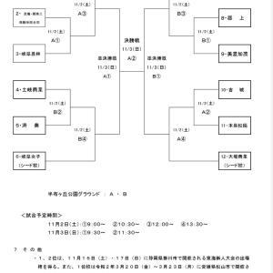 出場校が決まりました。第38回全国高等学校男子女子選抜大会。