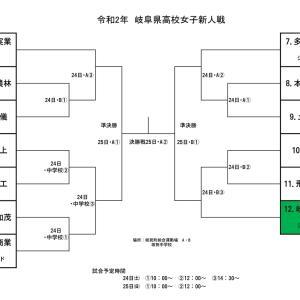 岐阜県高校ソフトボール新人戦兼全国選抜予選組み合わせ。