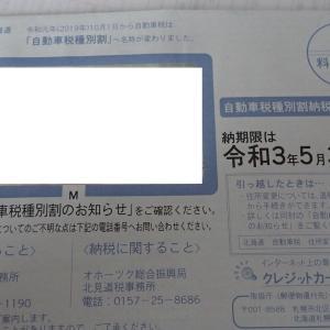 【日記】自動車税