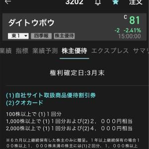 SBIネオモバイル証券を使った端株ポートフォリオ(2019.8.15)