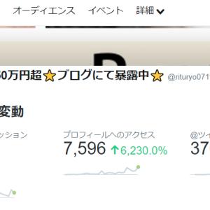 【twitter】2019/06/27 Twitter解析(フォロワー数3,320➡3,565人/+245人)