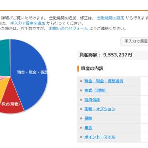 【資産分析】2019/06/30時点の資産分析(955万円)