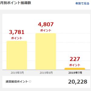 【楽天経済圏】2019/07/07 楽天ポイント獲得状況(6月実績@4,807ポイント)