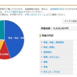 【資産分析】2019/07/08時点の資産分析(955➡992万円)