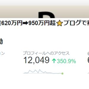 【twitter】2019/07/16 Twitter解析(フォロワー数3,929➡4,124人/+195人)