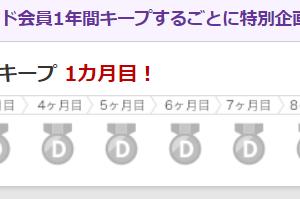 【楽天経済圏】2019/07/17 楽天ポイント獲得状況(7月実績@3,790ポイント)