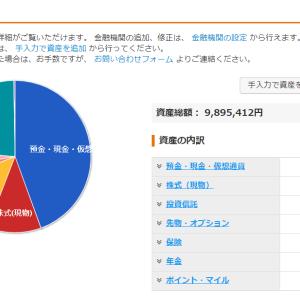 【資産分析】2019/07/18時点の資産分析(992➡989万円)