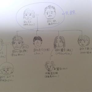 まだ観てないの?映画『台風家族』✨観るべき理由と、簡単に掴めるストーリー