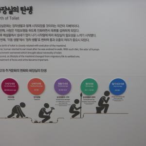 ートイレの誕生ー トイレの博物館 解憂斎2
