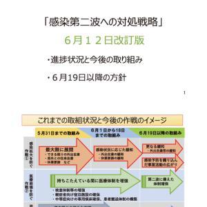 新型コロナウイルス感染症に対する段階に応じたスポーツ活動 への方針について(6月19日以降の取組