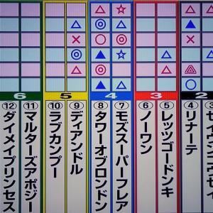 9/29 スプリンターズS・最終勝負