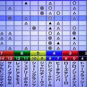10/12 秋華賞・狙い馬・最終勝負