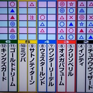 12/1 チャンピオンズC 狙い馬・最終勝負