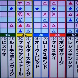 12/8 阪神ジュベナイルF・狙い馬・最終勝負