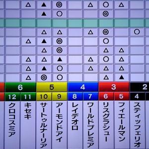 12/21 勝負R・狙い馬・有馬記念・データ