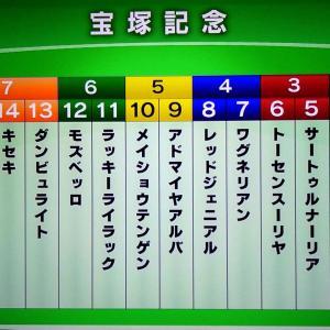 宝塚記念・枠順確定・プチデータ