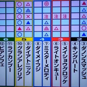 10/4 スプリンターズS・狙い目・最終勝負