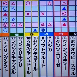 10/18 秋華賞:プチデータ