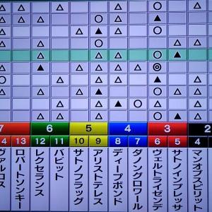 10/24 狙い目・最終勝負 10/25 菊花賞プチデ-タ