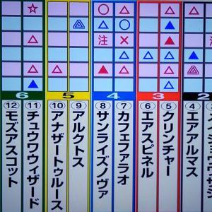 12/6 チャンピオンズC・狙い目・最終勝負
