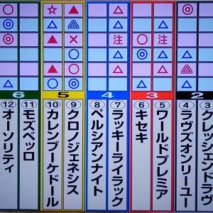 12/27 有馬記念・狙い目・最終勝負