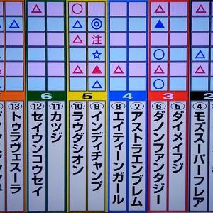 3/28 高松宮記念・狙い馬・最終勝負