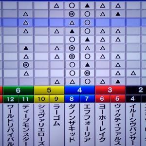 4/17 狙い目・最終勝負  4/18 皐月賞