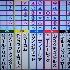 4/18 皐月賞・狙い目・最終勝負